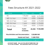 MBBS in Philippines fees -UV Gullas College of Medicine fees structure 2021 - 2022